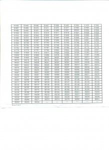 B.A PAGE    3 001