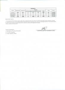 B.A page 2 001