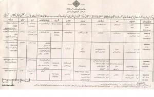 date sheet MA 2