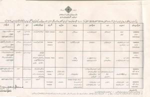 date sheet MA 4