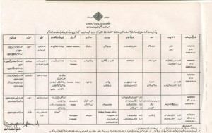 date sheet MA 6